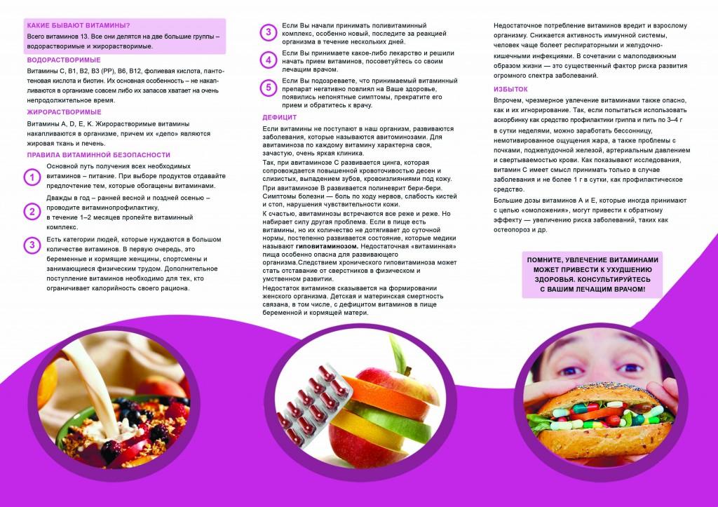 Витамины оборот