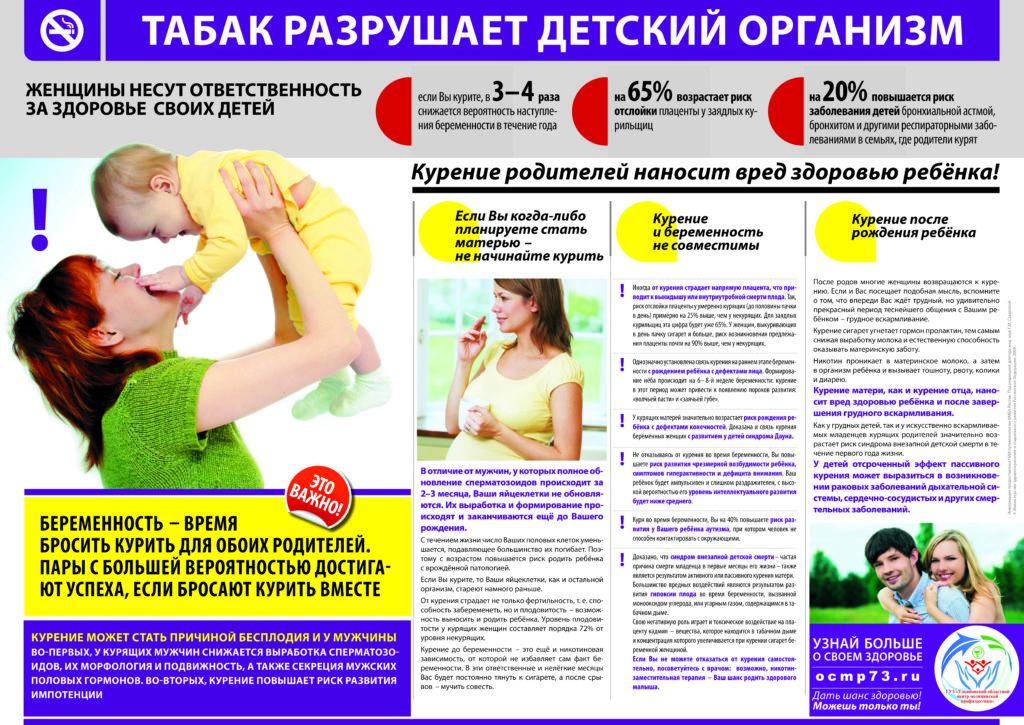 Запор при отказе от курения