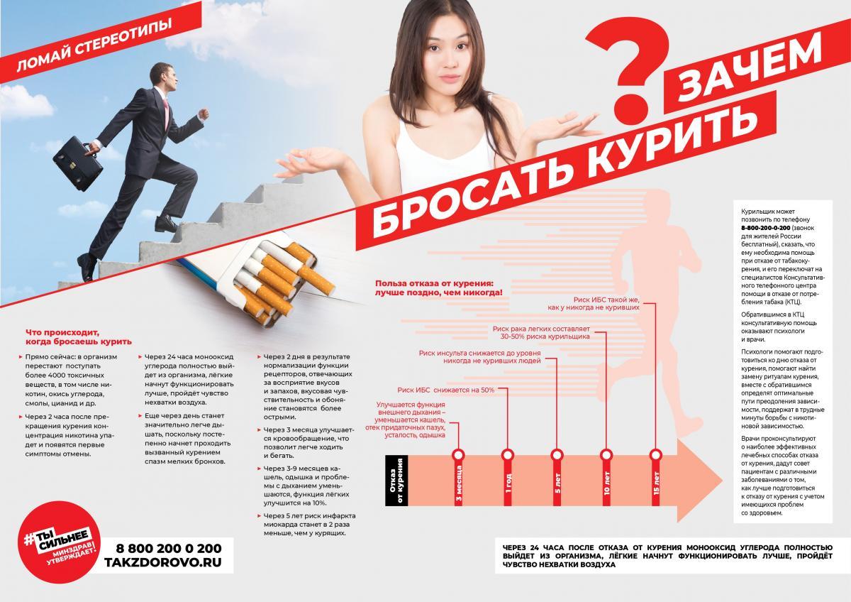 Minzdrav poster alko-003